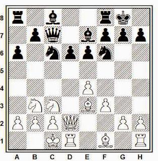 Partida de ajedrez Nezhmetdinov - Taimanov, 1951, posición después de 11…a6