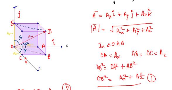 Remarkable spherical unit vectors pics