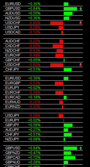 The Forex Heatmap Version 3.0