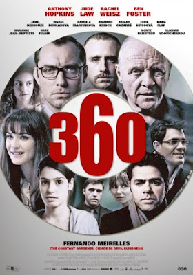 Filme Poster 360 HDRip XviD & RMVB Legendado