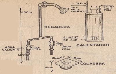 Instalaciones hidraulicas for Como instalar una regadera de bano