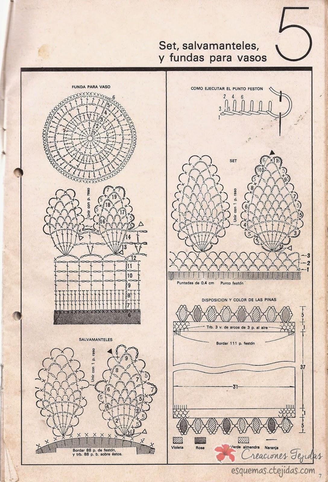 Set de Mesa a Crochet
