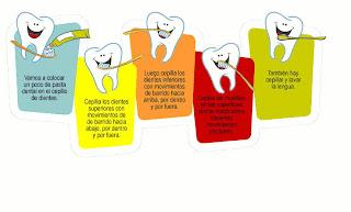 OdontoMundo: Higiene Bucal Adecuada