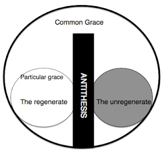 antithesis common grace Exists a basic antithesis between the church and the world the redeemed   problem by constructing a new doctrine, namely that of common grace i shouldn't .