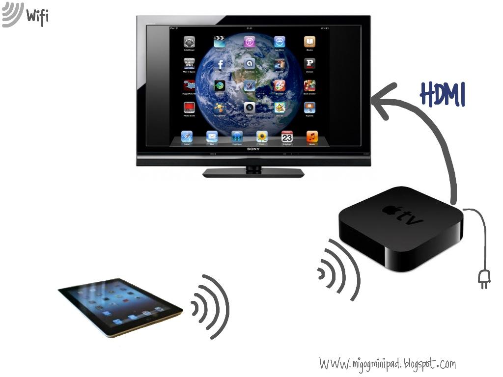 netværk til tv