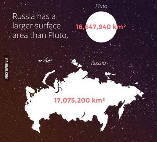 Плутон и Россия