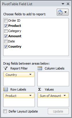 sử dụng pivottable trong excel để lập báo cáo 3