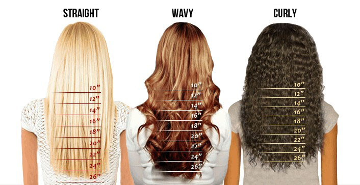 People Who Are Blessed With Locked And Rough Hair Try Diffe Chemical Methods To Make Their Straight Shiny Silky