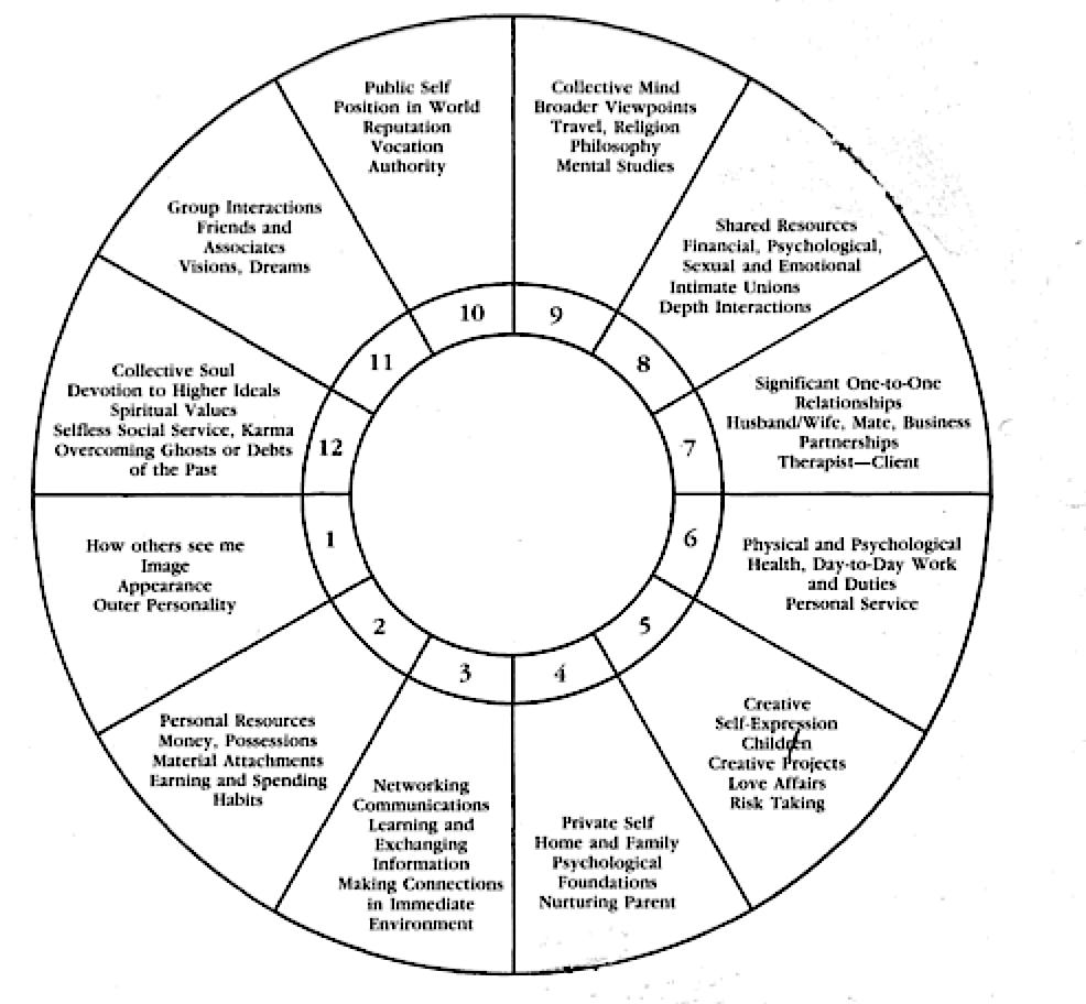 Astrolabe 1 free astrology birth chart online astrolabe 2553973 astrolabe 1 free astrology birth chart online astrolabe nvjuhfo Gallery