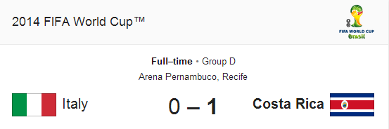 Hasil Pertandingan Italy vs Costa Rica