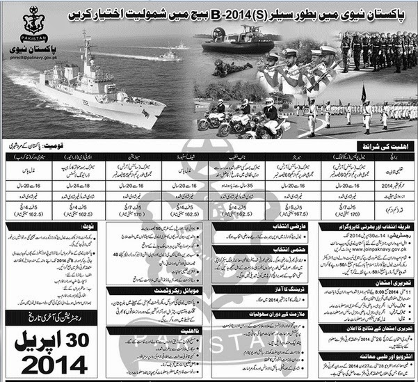 Daily Jobs in Pakistan, Latest PAPERPK Jobs 2015, Jang, Dawn, Express ...