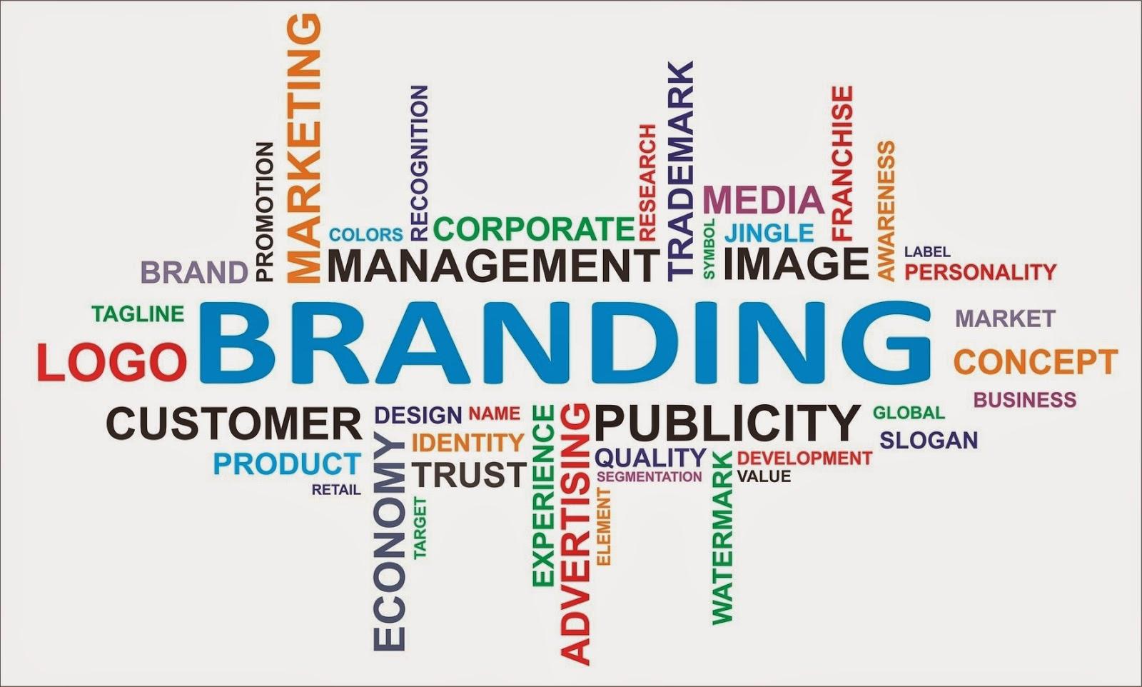 Branding awareness