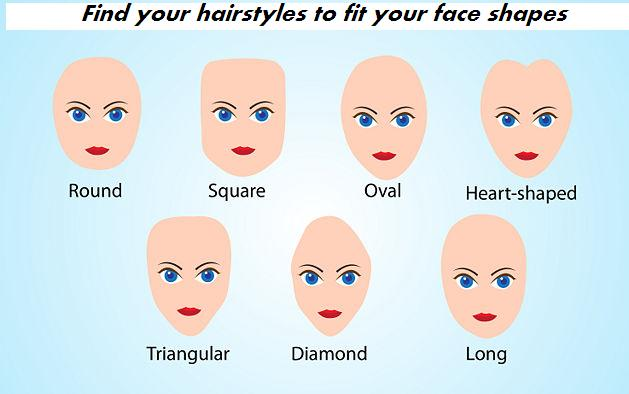 hairstyles to fit your face shapes