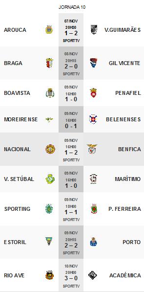 Primeira Liga 2014-2015 10ºJornada