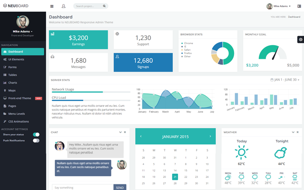 Free download neuboard responsive admin angularjs for Admin template free download in php