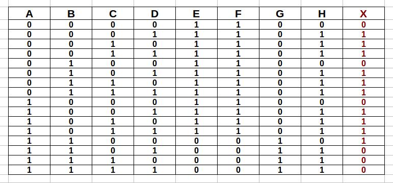 Comparator logic diagram colorimeter diagram elsavadorla for 1 bit comparator truth table