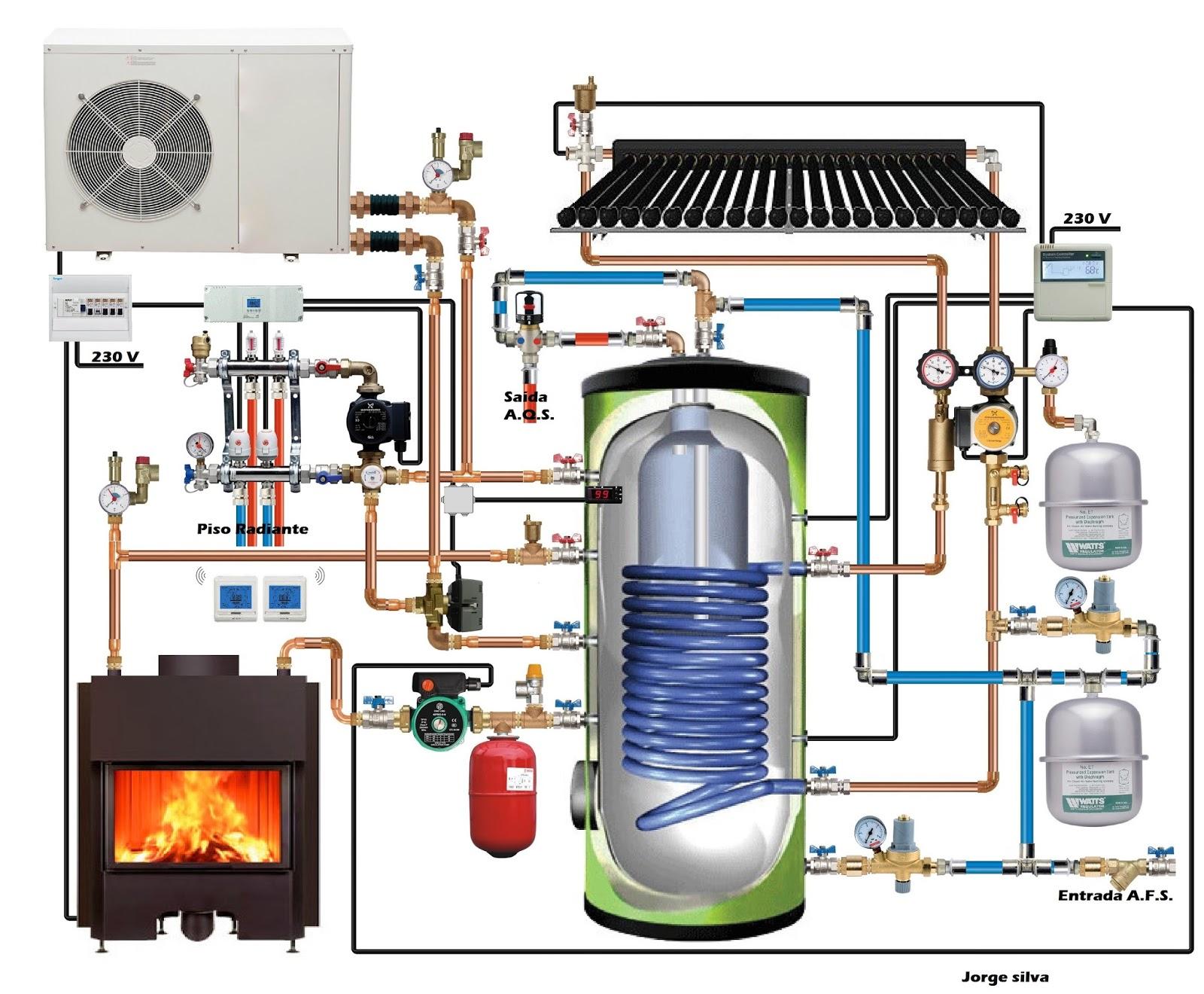 Dicas esquemas esquema de principio de funcionamento - Bomba de calor ...