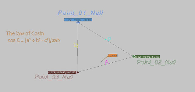 the law of cosin in Softimage