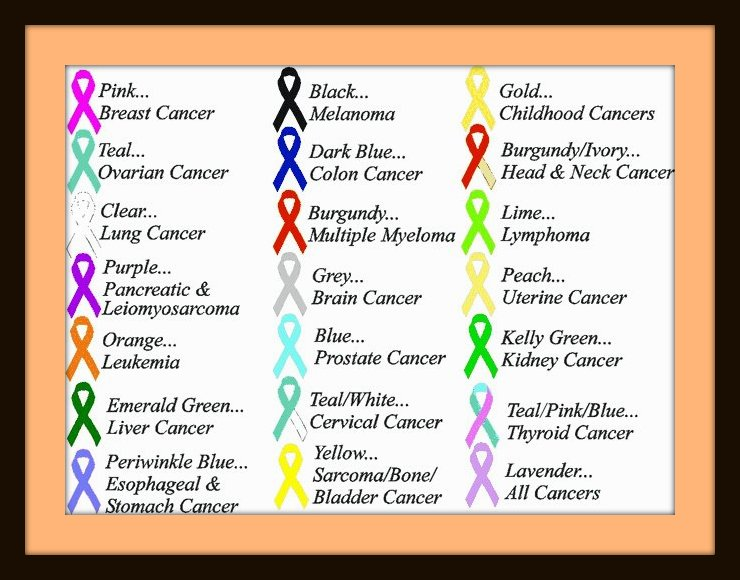 Cancer Ribbon Colors And Meanings Chart Rebellions