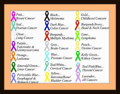 Cancer Symbol Colors Gallery Symbol Text Art