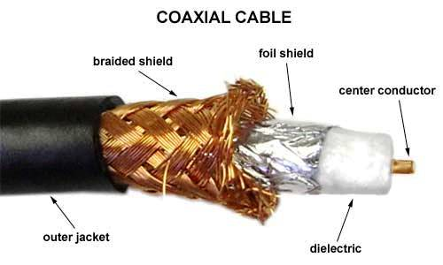 Coaxial Cable Cross Section : Conductor ampacity calculation part one electrical knowhow