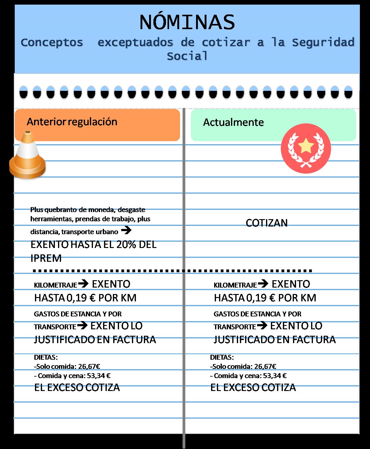 cotización-2014-infografía