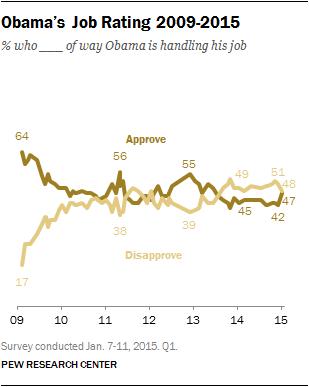 Obama%2Bjob%2Bapproval.png
