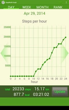 StepWalk Pedometer