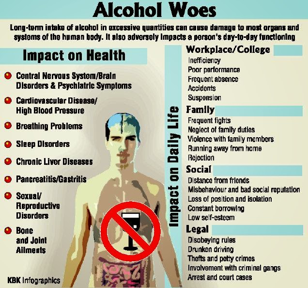 the use and abuse of alcohol its negative impact and the disease of alcoholism Chapter 1 historical evolution of alcohol consumption chapter 43 impact of alcohol on poverty and the need for chapter 2 key studies of alcohol and disease.