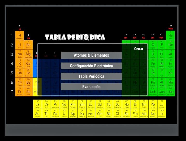 La profe de qumica tabla peridica interactiva tabla peridica interactiva urtaz Images