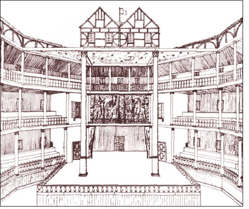 Commonly Used Terms In Shakespeares on Indoor Outdoor House Sketch