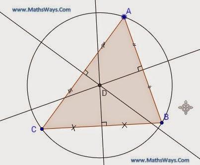 واسطات مثلث - مركز الدائرة المحيطة بمثلث