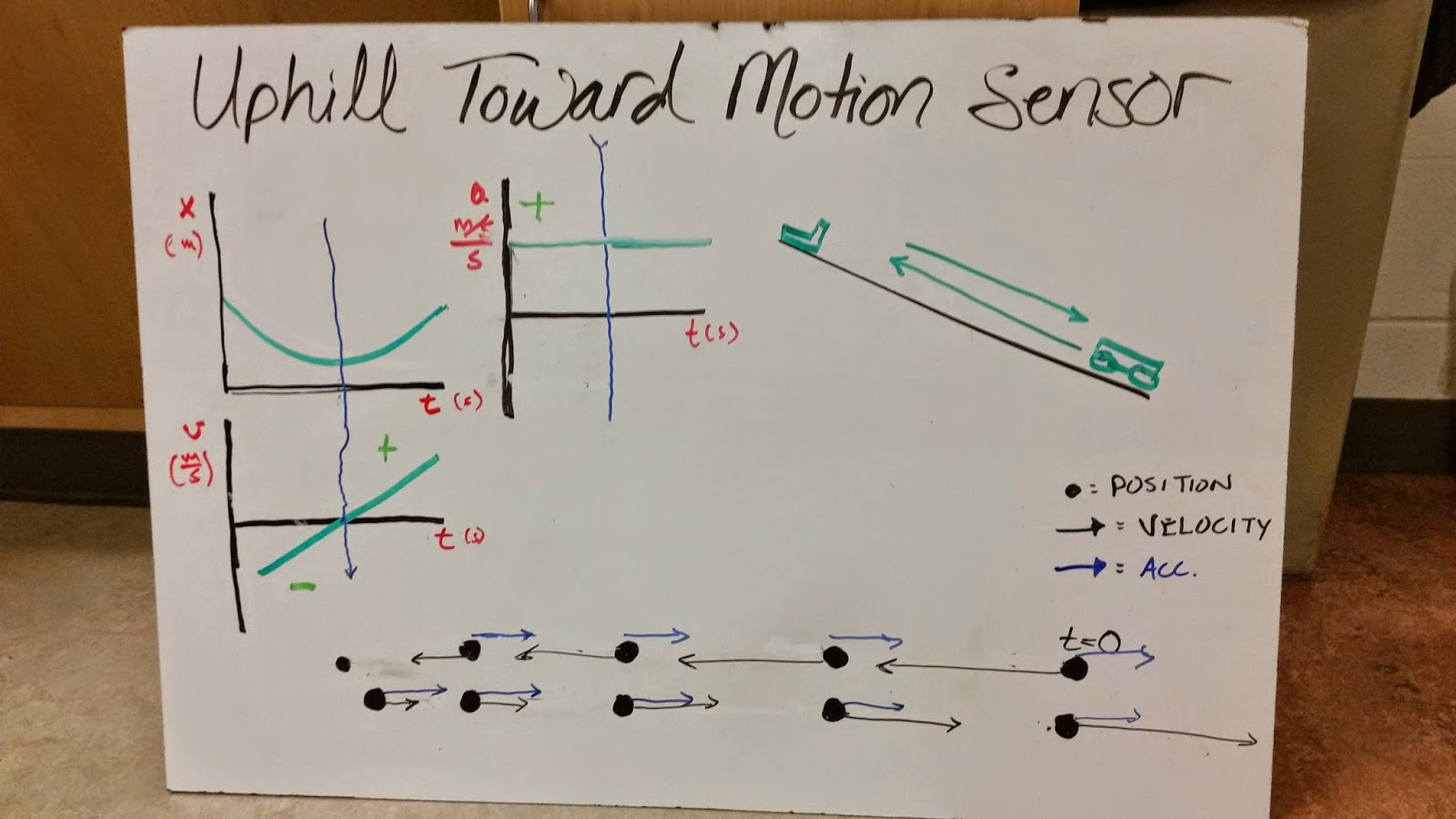 Huizenga Physics Drawing Force Diagrams Worksheet Answers Free Printable Math