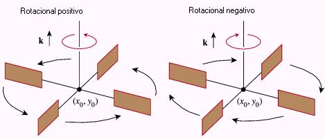 Resultado de imagen para vector escalar ejemplos