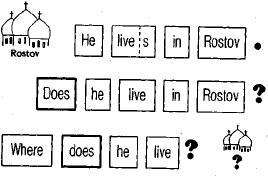 Вопросительная форма третьего лица единственного числа глаголов в Present Indefinite.