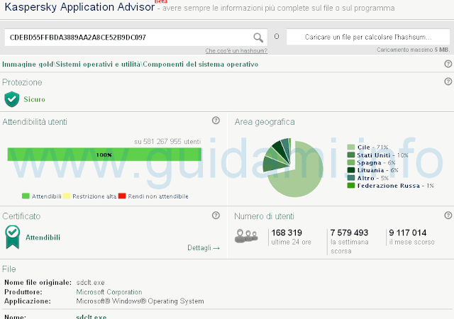 Kaspersky Application Advisor