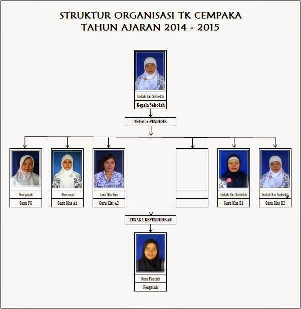 Rpp Bahasa Inggris Sd Number Rpp Bahasa Madura Sd Contoh Soal Un Bahasa Inggris Smp Paket 4