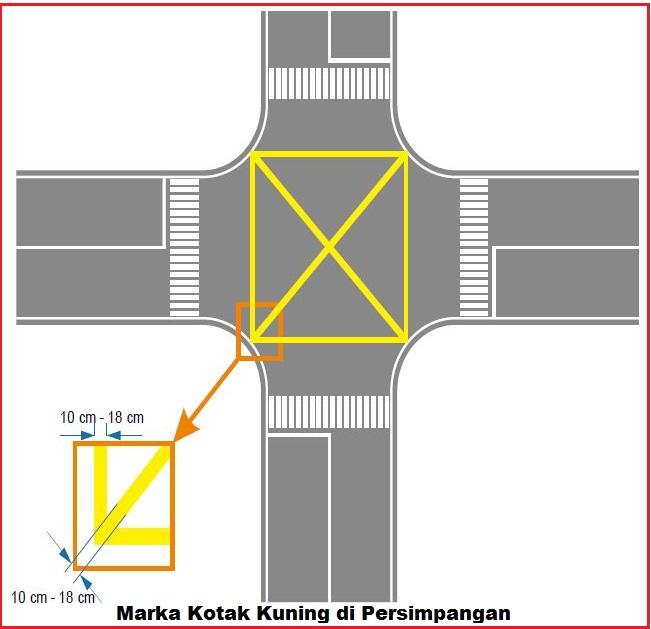 Fungsi spesifikasi marka kotak kuning di jalan raya materi ujian sim marka kotak kuning permen 34 th 2014 ccuart Choice Image