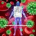 Jarasim (virus) Book By Shareef Ahmed Khan