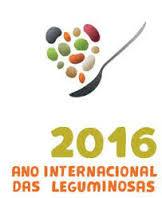 2016 | Ano Internacional das Leguminosas