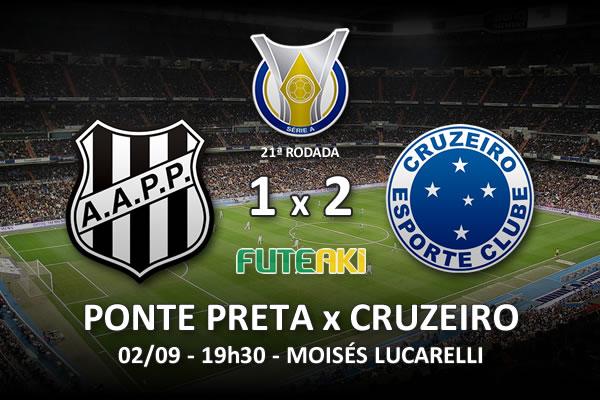 Veja o resumo da partida com os gols e os melhores momentos de Ponte Preta 1x2 Cruzeiro pela 22ª rodada do Brasileirão 2015.