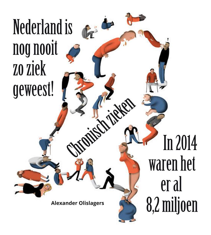 Nederland is.. doodziek!