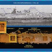 У побережья США обнаружен затопленный радиоактивный авианосец