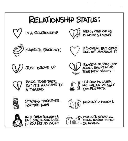 Should I Make My Relationship Facebook Official