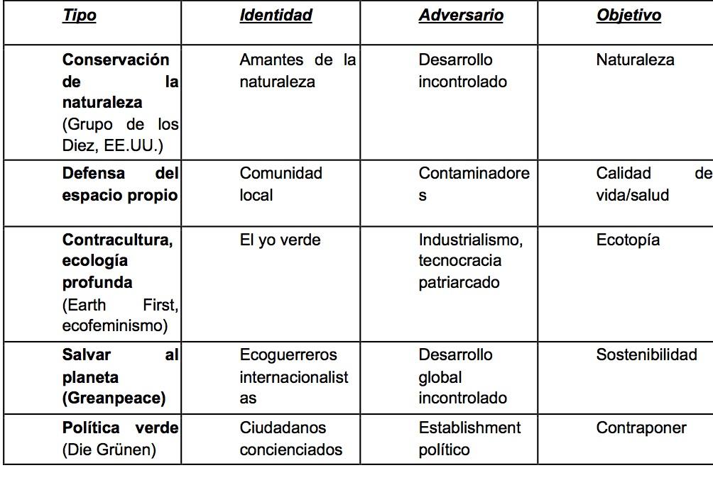 Javier prieto gonz lez ecolog a i medio ambiente y - Tipos de sensores de movimiento ...