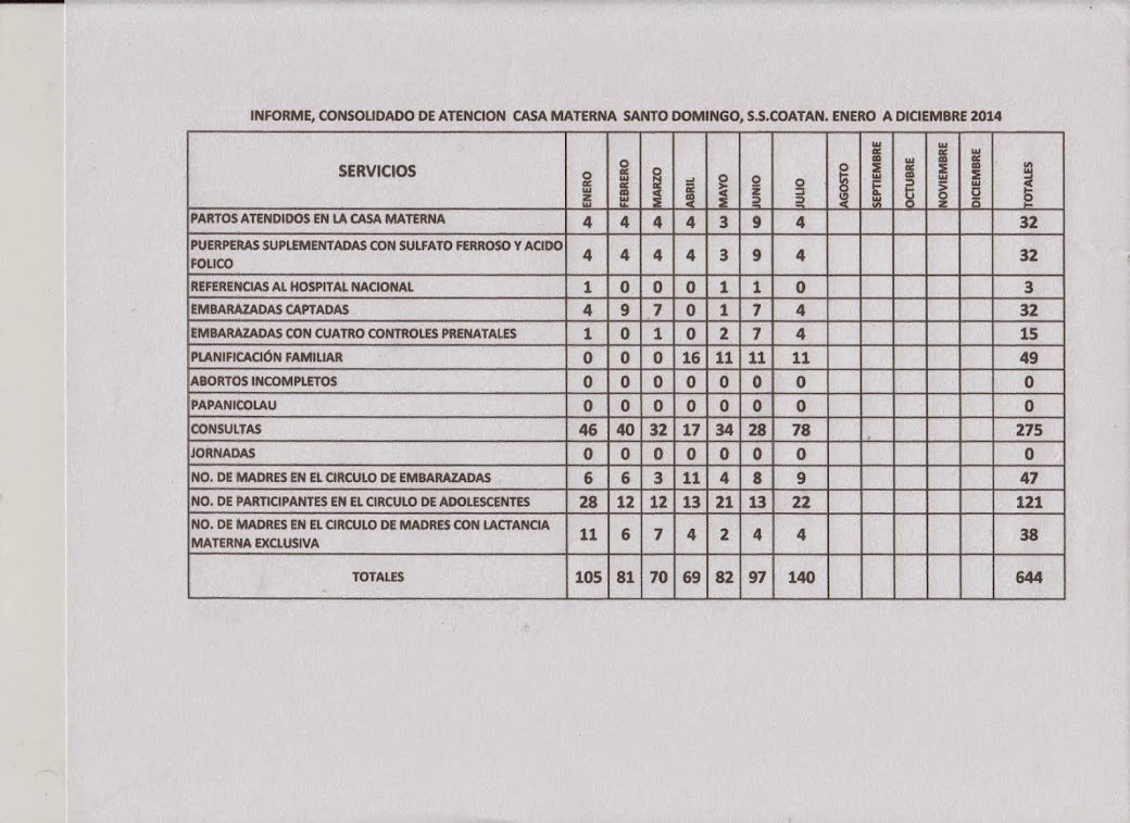 PRODUCCION 2013, CM, SANTO DOMINGO