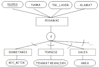 Appendix d entity relationship diagram for electronic resource appendix d entity relationship diagram for electronic resource management catatan kuliah ccuart Gallery