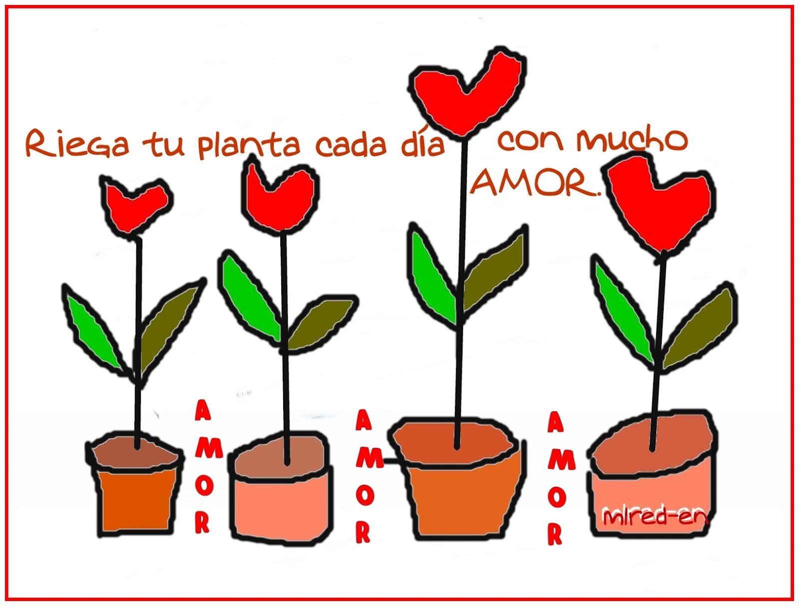 Los peque os oramos aprendiendo a cuidar las plantas del amor - Como cuidar las hortensias de exterior ...