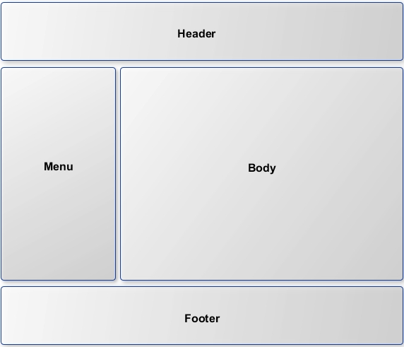 How to include jsp page dynamically into another jsp page for Table design using jsp