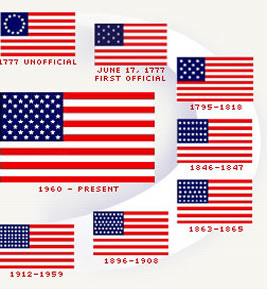 History history of american flag for History of american flags